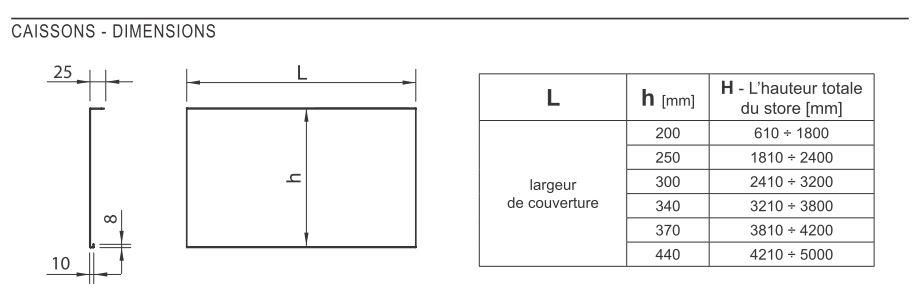 bso avec lame z de 90mm avec une t le de fermeture pour une pose encastr e dans la fa ade ite. Black Bedroom Furniture Sets. Home Design Ideas