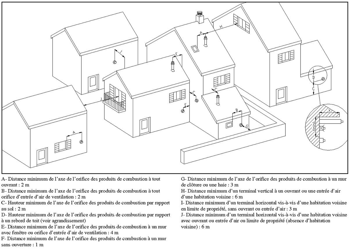 Poele a granule a ventouse maison design for Poele a granule sortie ventouse