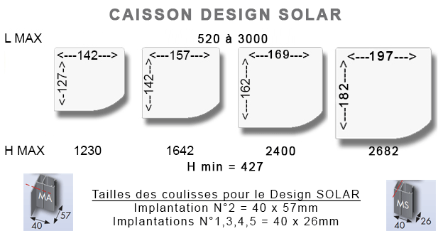 caisson design avec moteur SOLAR
