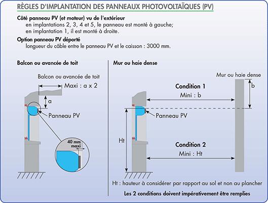 Regles d'implantation des panneaux photovoltaïques
