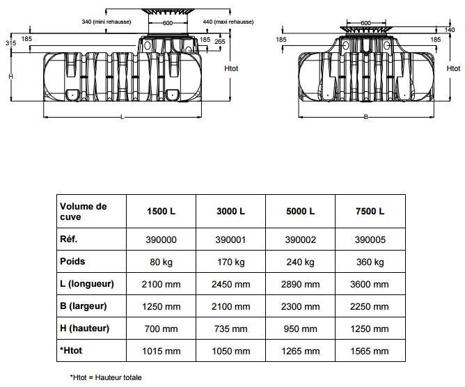 Dimensions de la cuve eau de pluie PLatine pour la maison
