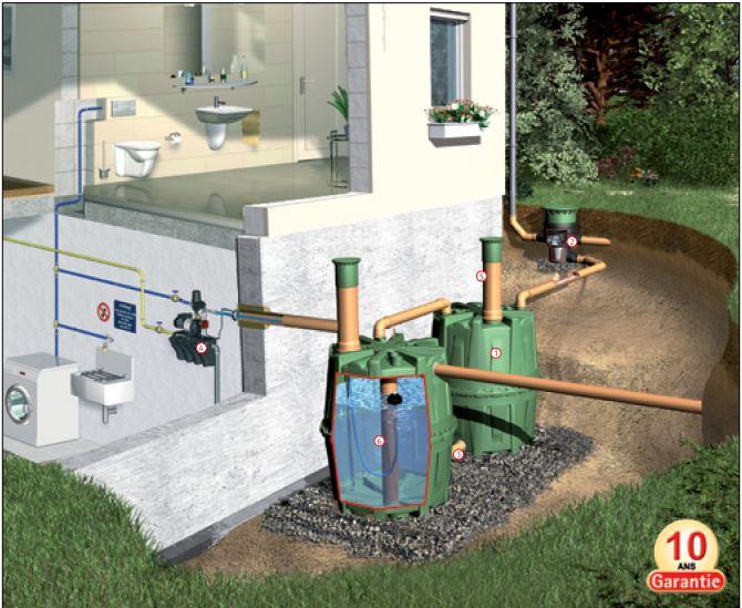 Kit complet hercule pour alimenter votre logement avec de for Installation d eau maison