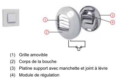 ventilation reseaux de vmc double flux simuler le co t de votre r seau de ventilation. Black Bedroom Furniture Sets. Home Design Ideas